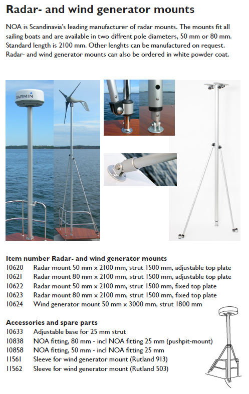 Radar and Wind Generator Mounts